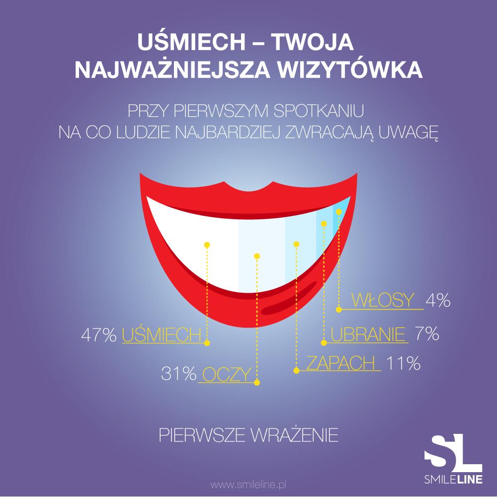 Ortodonta grodzisk Mazowiecki